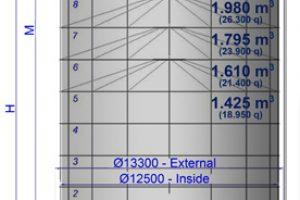 26 Surenkami Silosai cementui birioms medziagoms Bolted Cement silos Болтовые Силосa для цемента